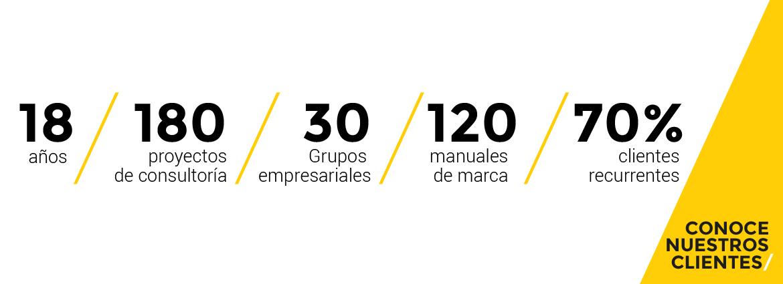 Corporate_estrategia_de_marca_hitos_y_clientes