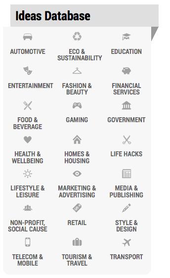 Springwise, Base de datos de ideas inspiradoras en el Cuaderno de Marcas Corporate