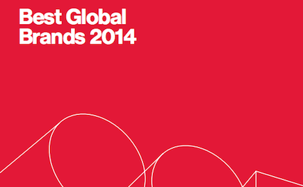 Best Global Brands 2014 - Rankings de Marcas Corporate