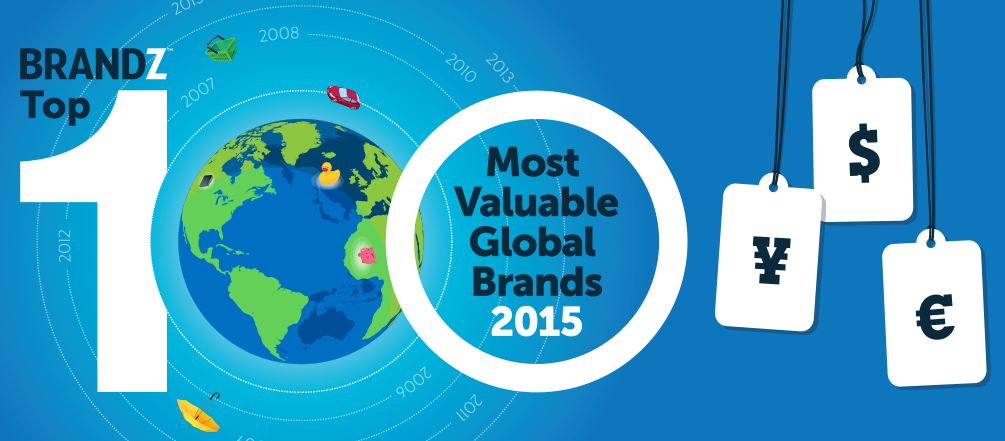 BrandZ Top 100 Global Brands 2015