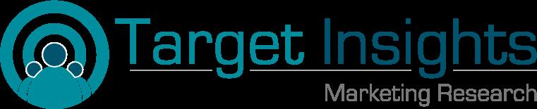 Corporate Aliados Target insights
