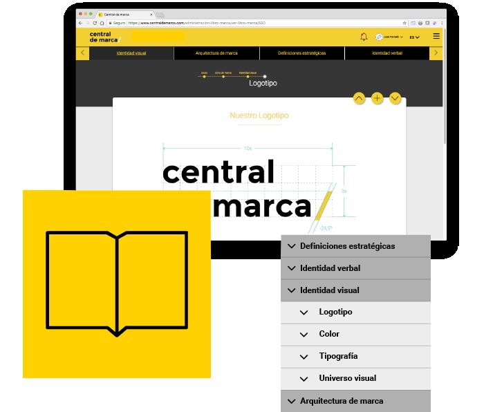 Corporate Central de marca - plataforma gestion online - libro de marca normas